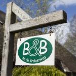 Uithangbord B&B An de Kraloërweg